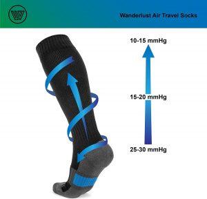 Des chaussettes pour voyager sereinement